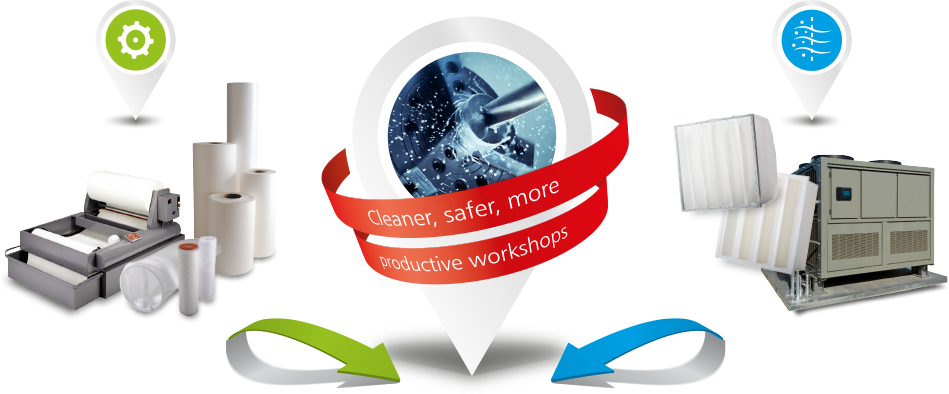 cleaner safer more productive workshops